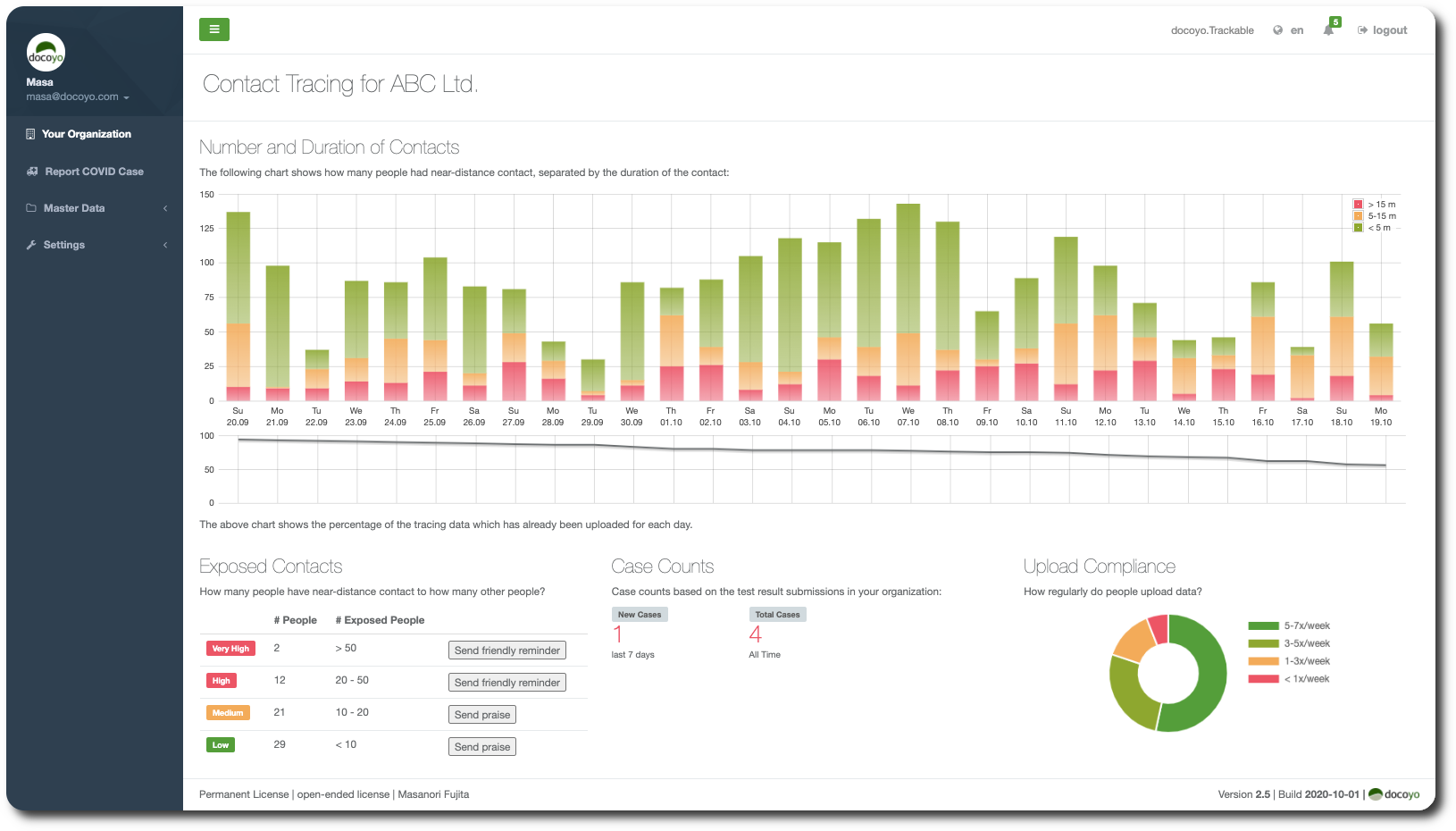 Contact Tracer - Dashboard for the Organization